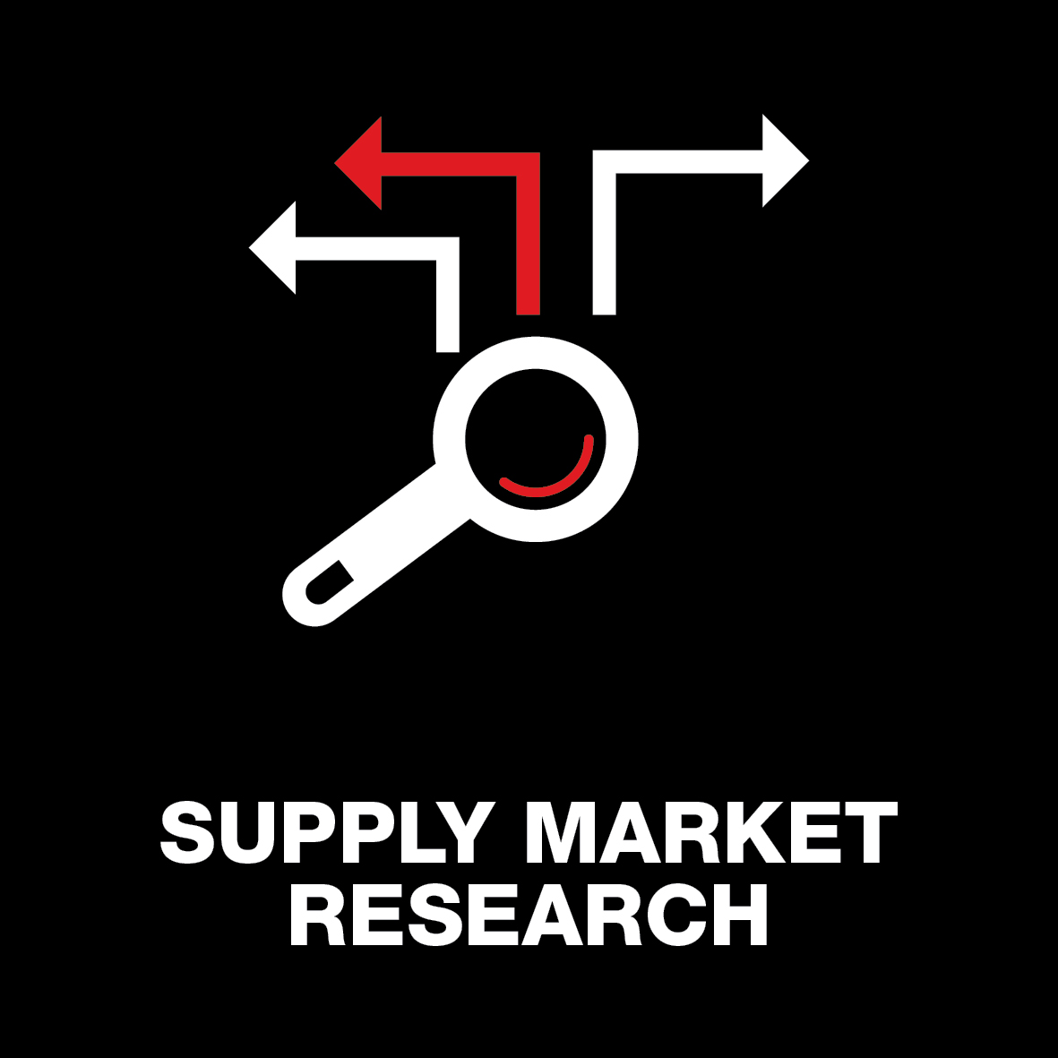 Supply Market Research
